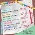 「只剩8+9在生小孩」聰明人拒生 網曝台灣未來:蠢蛋進化論成真!