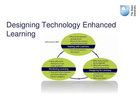 Technology Enhanced Learning Design Briefing Flowchart Improvement Process Ops 571 For Decimal To Binary Hospital Referral Registration Repeat Recruitment Visio Offline