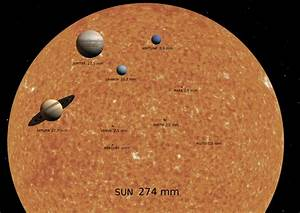 Planets Size Scale Model - Pics about space