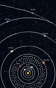 Solar System Drawing - Pics about space