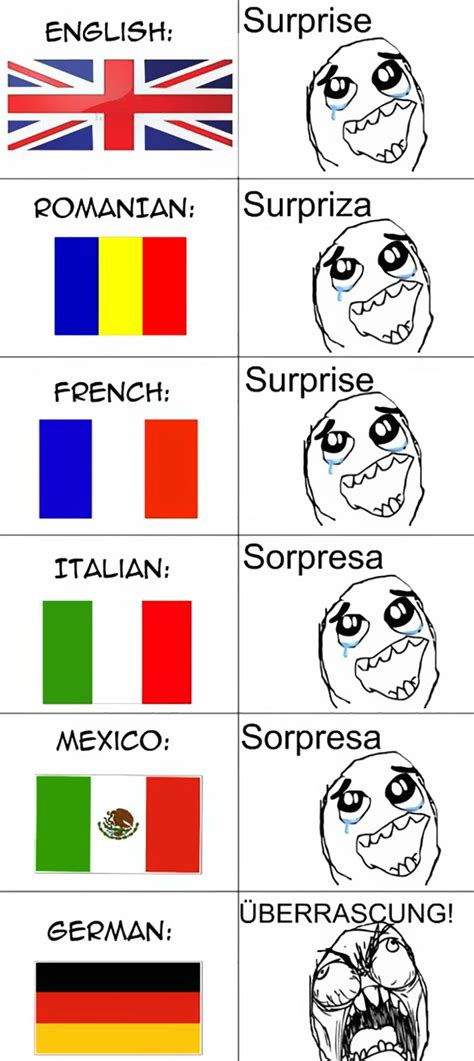 German Words Meme - 10 hilarious reasons why the german language is the worst bored panda