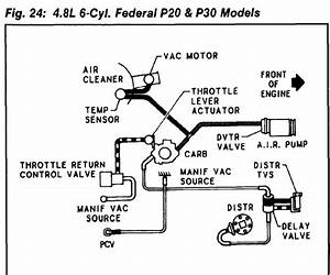 Engine Compartment Diagram Of A 2002 4 3l Vortec Chevy Blazer