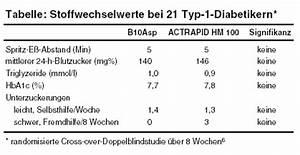 Insulineinheiten Berechnen : sch ne neue welt kunstinsulin lispro humalog arznei telegramm ~ Themetempest.com Abrechnung