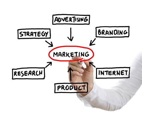 Marketing Consultant by Cahill Consulting Partners Top 5 Reasons To Hire A