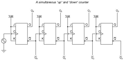 Asynchronous Counters Sequential Circuits Electronics
