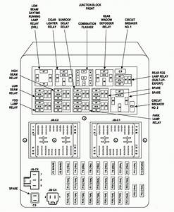 04 Jeep Grand Cherokee Fuse Box Diagram