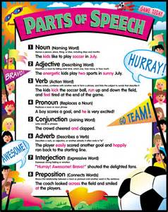 Parts of Speech Examples