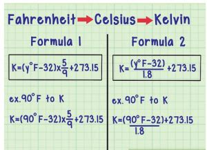 Formula To Convert Temperature Scale- Fahrenheit To Kelvin ...