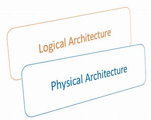 Architecture   Logical Vs Physical