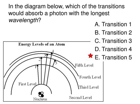 Ppt  What Is The Wavelength Of The Longest Wavelength Light That Can Be Seen With The Human Eye