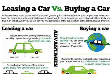 Leasing Versus Buying a Car - BrandonGaille.com