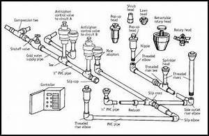 Drip Irrigation Parts Diagram