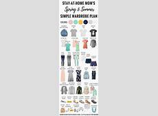 Basic SpringSummer Capsule Wardrobe 86+ Outfits for