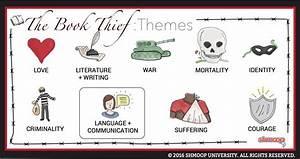 creative writing groups warrington creative writing la can someone write a master's thesis