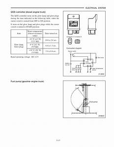 Caterpillar Cat Dp30n Forklift Lift Trucks Service Repair Manual Sn T U2026