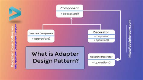 adapter design pattern   explanation
