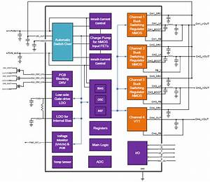 Pmic For Nvdimm Application