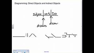 Diagramming Direct Objects And Indirect Objects