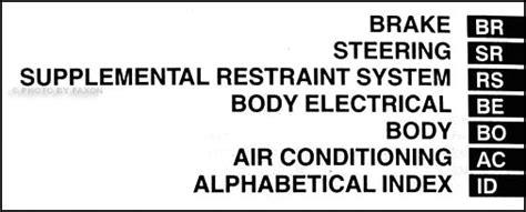 car repair manuals download 2002 toyota solara electronic toll collection 2002 toyota camry solara repair shop manual original set