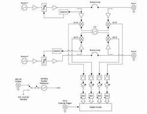 Ni 5632 Block Diagram And Theory Of Operation