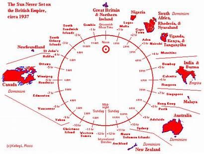 Empire British Sun Never Map Sets Fall