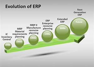 What Is Enterprise Resource Planning  Erp