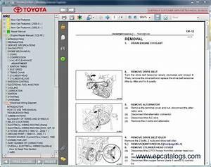 Download Toyota Mr2 Zzw30 Repair Service Information