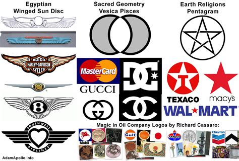 Illuminati Corporate Symbols by Guardian Alliance How Magic Is Used On You Every Day