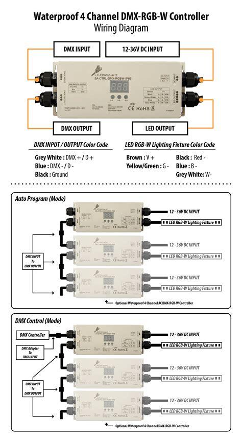 Waterproof Channel Dmx Rgb Led Controller