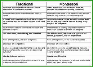 Montessori and More — The Benefits of Montessori at ...
