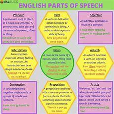 Best 25+ English Grammar Worksheets Ideas On Pinterest  Learn English Grammar, How To Learn