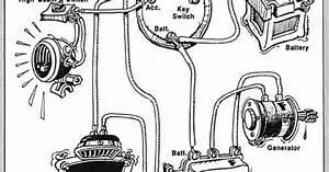 Noggdesign  Wiring Diagrams