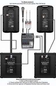 Live Sound System Setup Diagram In 2020