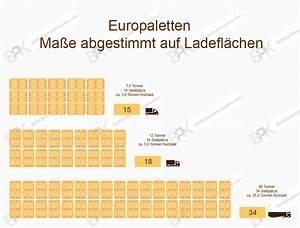 Maße Einer Europalette : ma e europalette abmessungen eur 1 2 3 und 6 ~ Orissabook.com Haus und Dekorationen