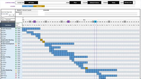 excel project management template with gantt schedule creation gantt chart maker excel template