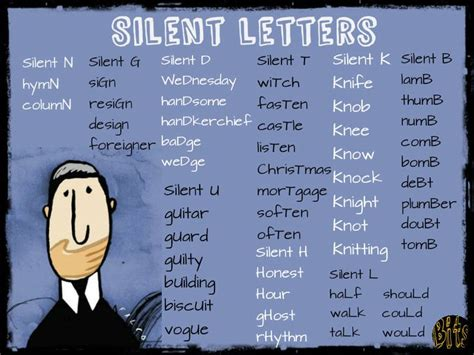 which letter is silent in 22 best images about silent letters phonics on 25636