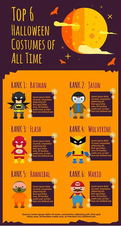 Infographic Halloween Template Edit Templates Minutes Costumes