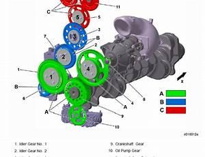 Detroit Diesel Dd13 Dd15 Dd16 Workshop Engine Service Manual Ddc