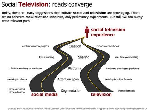 amazonia si鑒e social cinema e l 39 evoluzione social della televisione we are social italia