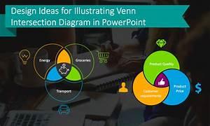 Design Ideas For Illustrating Venn Intersection Diagrams