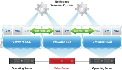 virtualization cloud infrastructure