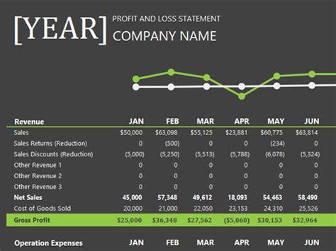 profit  loss office templates