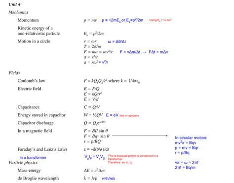 edexcel physics unit 4 formulae sheet the student room