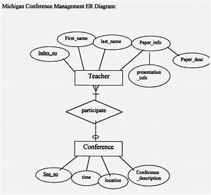 Tugas Database