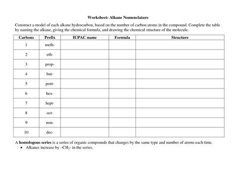 Hydrocarbon Nomenclature  Worksheet Alkane Nomenclature  Alkanea  Organic Chemistry