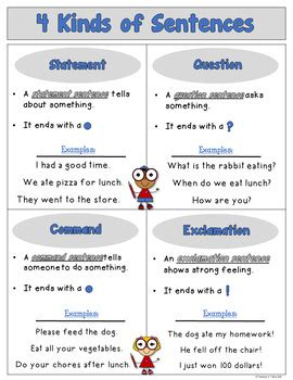 kinds  sentences activity pack  teachers   tpt