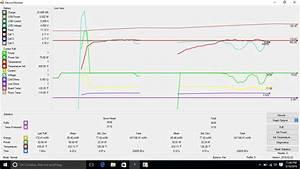 Dna 200 Wiring Diagram