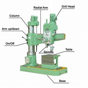 Notes On Drill Presses
