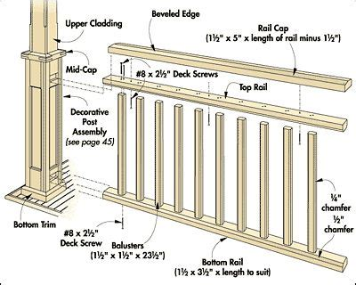 Deck Baluster Spacing Massachusetts by 25 Best Ideas About Porch Railings On Front