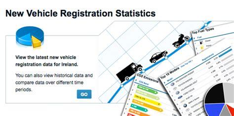 New Car & Vehicle Registration Statistics For Ireland